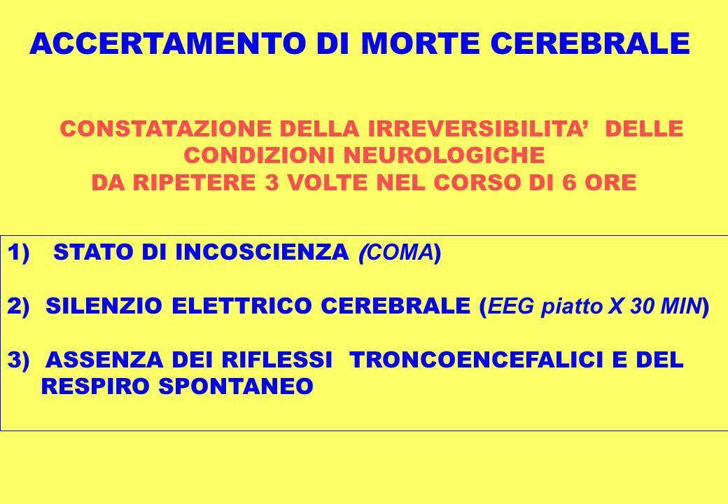 CONSTATAZIONE DELLA IRREVERSIBILITA DELLE CONDIZIONI NEUROLOGICHE DA RIPETERE 3 VOLTE NEL CORSO DI 6 ORE 1) STATO DI INCOSCIENZA ( COMA ) 2) SILENZIO ELETTRICO CEREBRALE ( EEG piatto X 30 MIN ) 3) ASSENZA DEI RIFLESSI TRONCOENCEFALICI E DEL RESPIRO SPONTANEO ACCERTAMENTO DI MORTE CEREBRALE