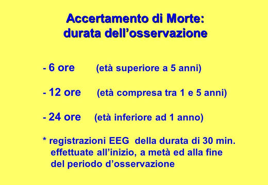 Accertamento di Morte: durata dellosservazione - 6 ore (età superiore a 5 anni) - 12 ore (età compresa tra 1 e 5 anni) - 24 ore (età inferiore ad 1 an
