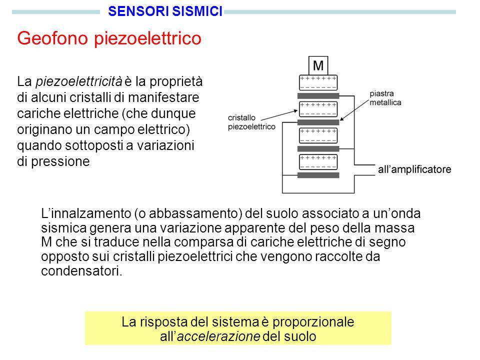 SENSORI SISMICI Geofono piezoelettrico La piezoelettricità è la proprietà di alcuni cristalli di manifestare cariche elettriche (che dunque originano un campo elettrico) quando sottoposti a variazioni di pressione Linnalzamento (o abbassamento) del suolo associato a unonda sismica genera una variazione apparente del peso della massa M che si traduce nella comparsa di cariche elettriche di segno opposto sui cristalli piezoelettrici che vengono raccolte da condensatori.