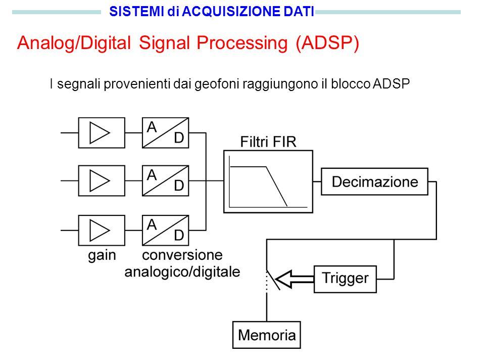 SISTEMI di ACQUISIZIONE DATI Analog/Digital Signal Processing (ADSP) I segnali provenienti dai geofoni raggiungono il blocco ADSP
