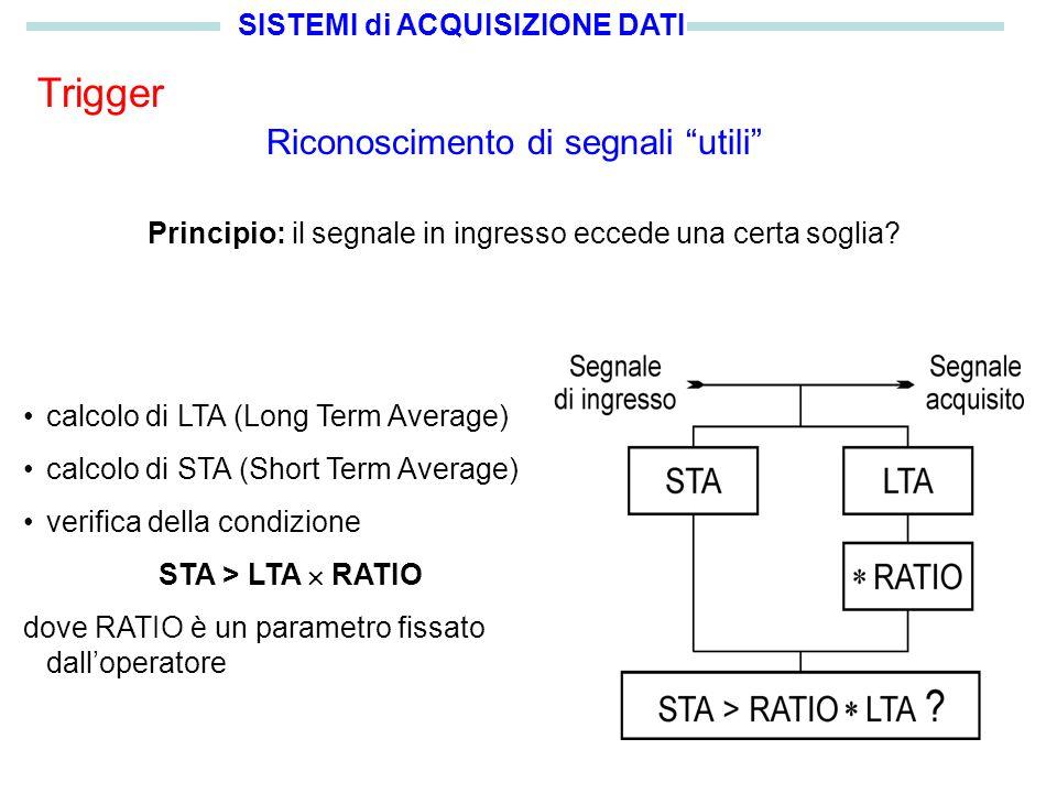 SISTEMI di ACQUISIZIONE DATI Trigger Riconoscimento di segnali utili Principio: il segnale in ingresso eccede una certa soglia.