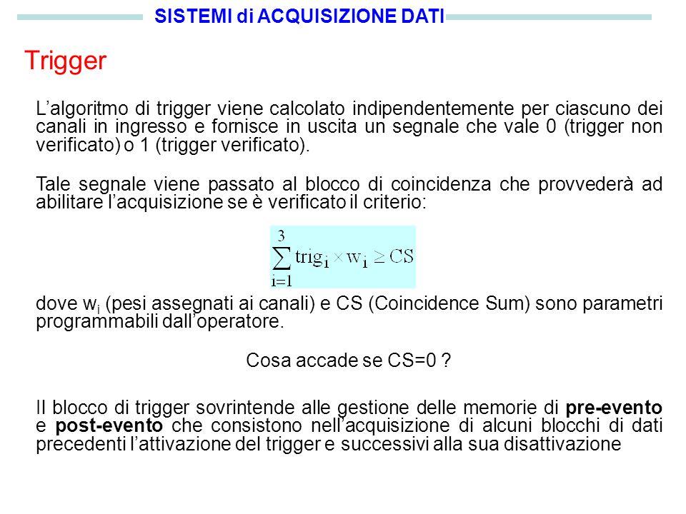SISTEMI di ACQUISIZIONE DATI Trigger Lalgoritmo di trigger viene calcolato indipendentemente per ciascuno dei canali in ingresso e fornisce in uscita un segnale che vale 0 (trigger non verificato) o 1 (trigger verificato).