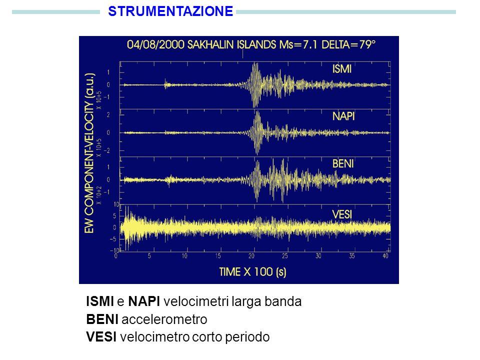 STRUMENTAZIONE ISMI e NAPI velocimetri larga banda BENI accelerometro VESI velocimetro corto periodo