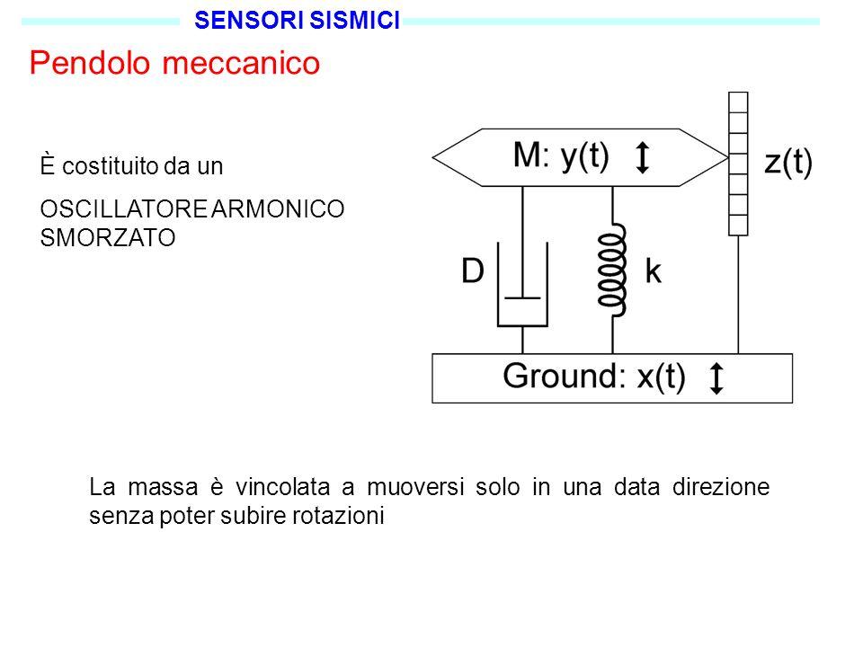 SENSORI SISMICI Pendolo meccanico È costituito da un OSCILLATORE ARMONICO SMORZATO La massa è vincolata a muoversi solo in una data direzione senza poter subire rotazioni