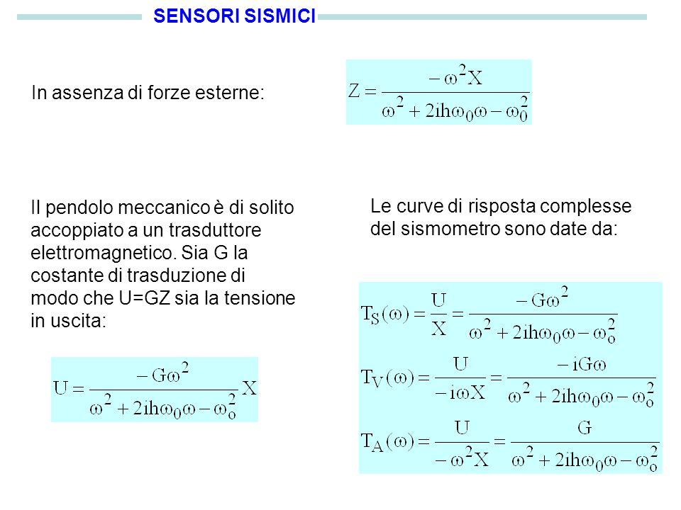 SENSORI SISMICI In assenza di forze esterne: Il pendolo meccanico è di solito accoppiato a un trasduttore elettromagnetico.