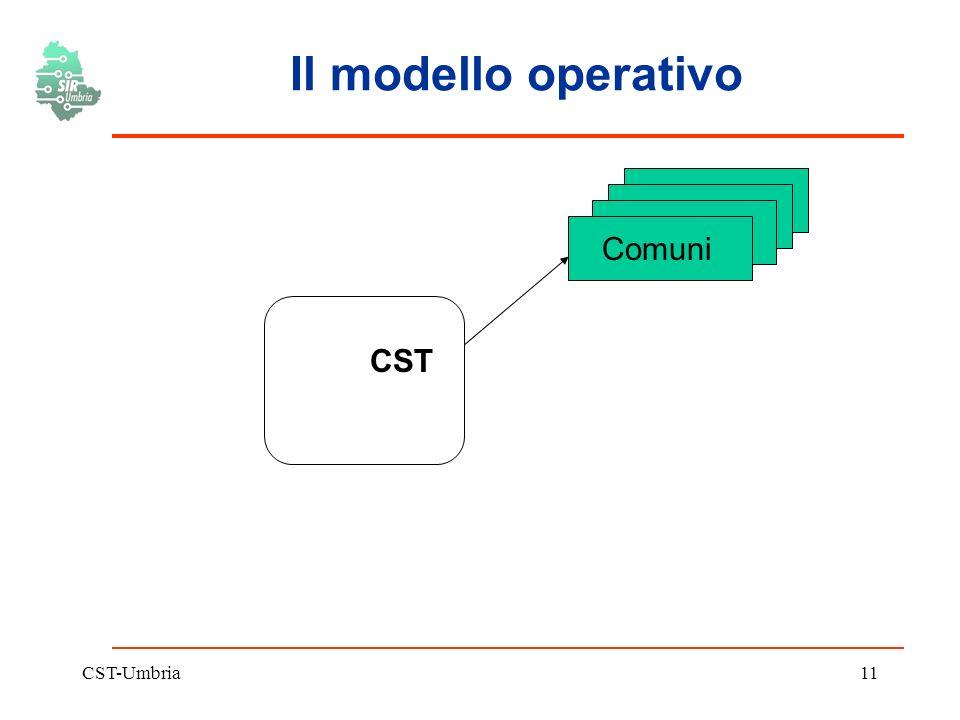 CST-Umbria11 Il modello operativo CST Comuni