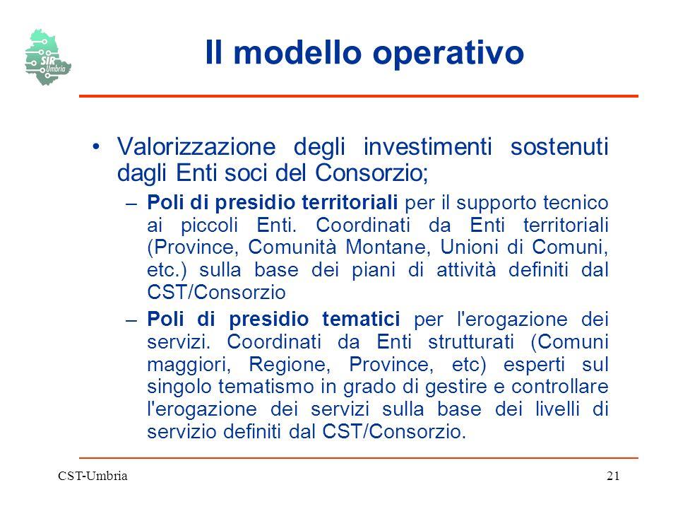 CST-Umbria21 Il modello operativo Valorizzazione degli investimenti sostenuti dagli Enti soci del Consorzio; –Poli di presidio territoriali per il supporto tecnico ai piccoli Enti.
