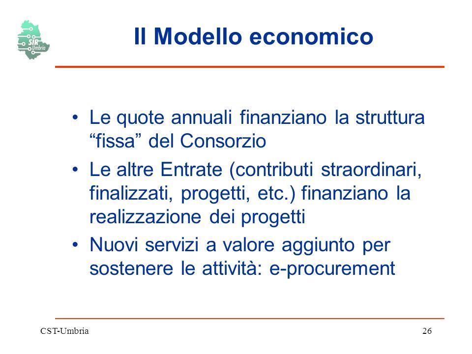 CST-Umbria26 Il Modello economico Le quote annuali finanziano la struttura fissa del Consorzio Le altre Entrate (contributi straordinari, finalizzati, progetti, etc.) finanziano la realizzazione dei progetti Nuovi servizi a valore aggiunto per sostenere le attività: e-procurement