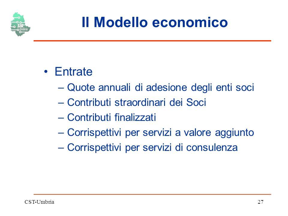 CST-Umbria27 Il Modello economico Entrate –Quote annuali di adesione degli enti soci –Contributi straordinari dei Soci –Contributi finalizzati –Corrispettivi per servizi a valore aggiunto –Corrispettivi per servizi di consulenza