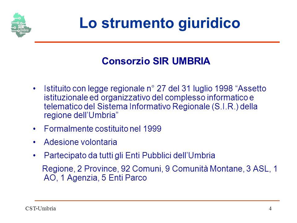 CST-Umbria4 Lo strumento giuridico Consorzio SIR UMBRIA Istituito con legge regionale n° 27 del 31 luglio 1998 Assetto istituzionale ed organizzativo del complesso informatico e telematico del Sistema Informativo Regionale (S.I.R.) della regione dellUmbria Formalmente costituito nel 1999 Adesione volontaria Partecipato da tutti gli Enti Pubblici dellUmbria Regione, 2 Province, 92 Comuni, 9 Comunità Montane, 3 ASL, 1 AO, 1 Agenzia, 5 Enti Parco
