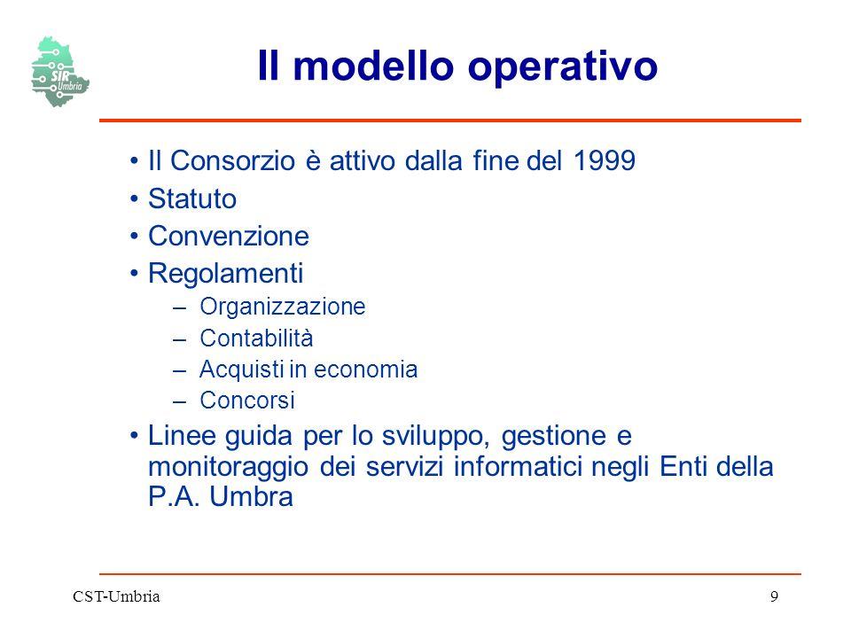 CST-Umbria9 Il modello operativo Il Consorzio è attivo dalla fine del 1999 Statuto Convenzione Regolamenti –Organizzazione –Contabilità –Acquisti in economia –Concorsi Linee guida per lo sviluppo, gestione e monitoraggio dei servizi informatici negli Enti della P.A.