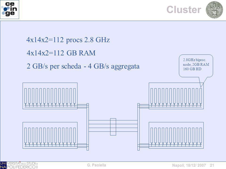 G. Paolella Napoli, 18/12/ 2007 21 4x14x2=112 procs 2.8 GHz 4x14x2=112 GB RAM 2 GB/s per scheda - 4 GB/s aggregata Cluster 2.8GHz biproc. node, 2GB RA