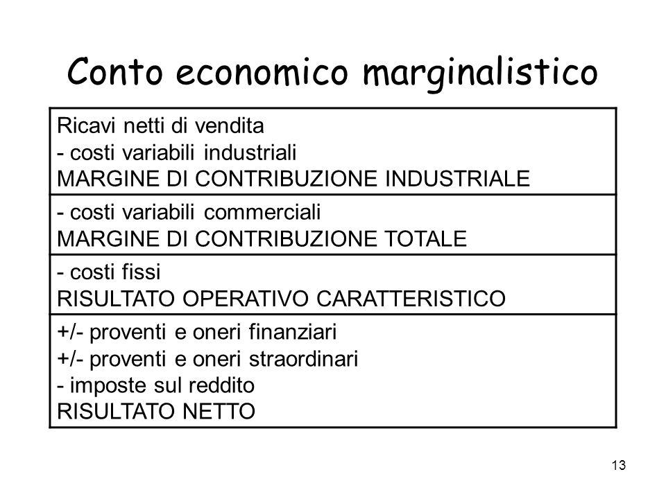 13 Conto economico marginalistico Ricavi netti di vendita - costi variabili industriali MARGINE DI CONTRIBUZIONE INDUSTRIALE - costi variabili commerc