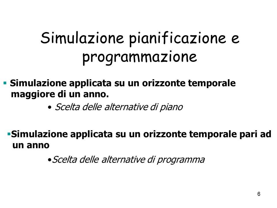 6 Simulazione pianificazione e programmazione Simulazione applicata su un orizzonte temporale maggiore di un anno. Scelta delle alternative di program
