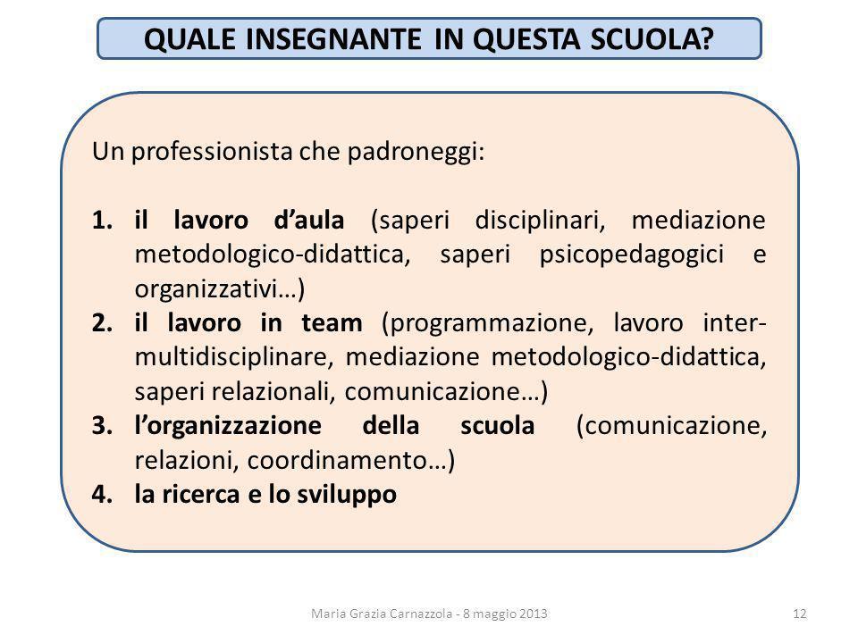 Un professionista che padroneggi: 1.il lavoro daula (saperi disciplinari, mediazione metodologico-didattica, saperi psicopedagogici e organizzativi…)