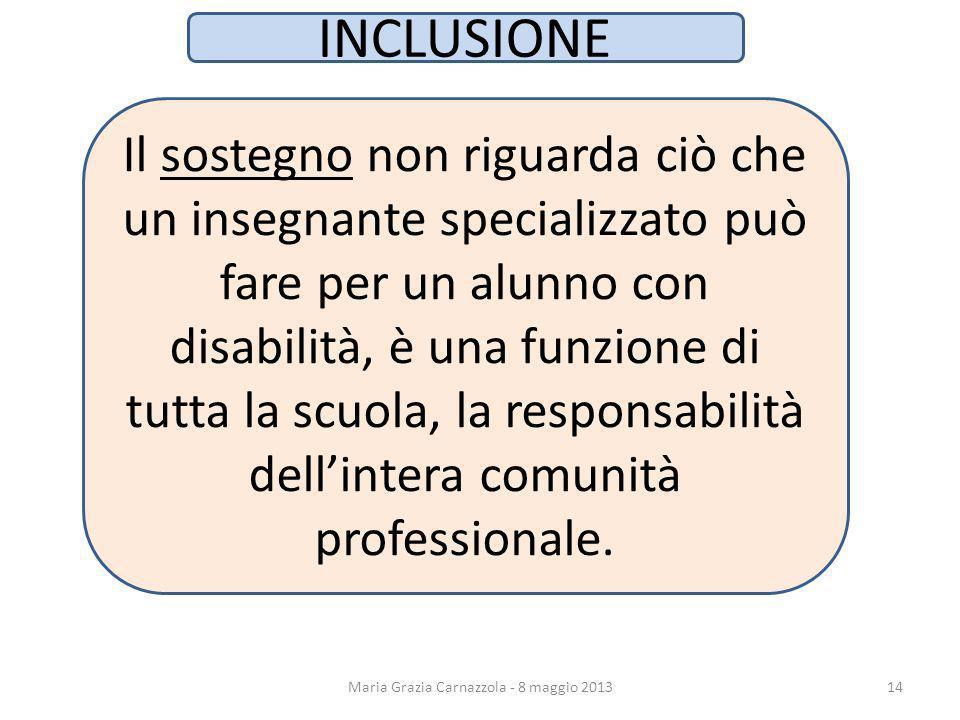 Maria Grazia Carnazzola - 8 maggio 2013 Il sostegno non riguarda ciò che un insegnante specializzato può fare per un alunno con disabilità, è una funz