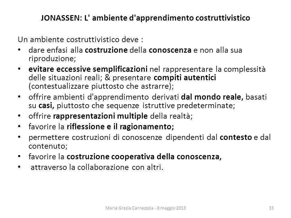 JONASSEN: L' ambiente d'apprendimento costruttivistico Un ambiente costruttivistico deve : dare enfasi alla costruzione della conoscenza e non alla su