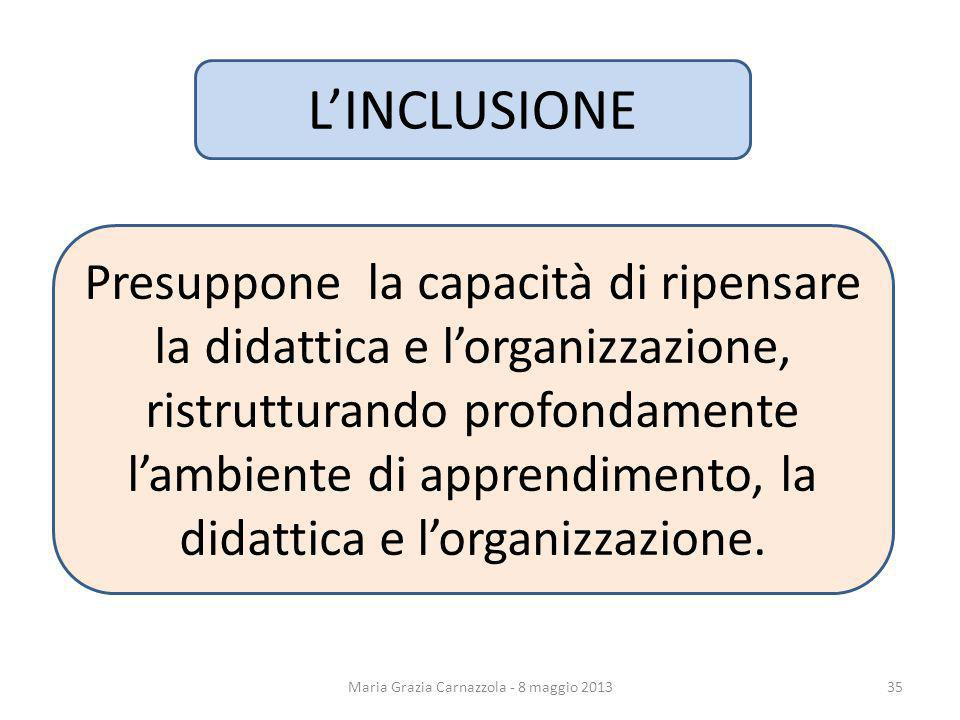 Maria Grazia Carnazzola - 8 maggio 2013 LINCLUSIONE Presuppone la capacità di ripensare la didattica e lorganizzazione, ristrutturando profondamente l