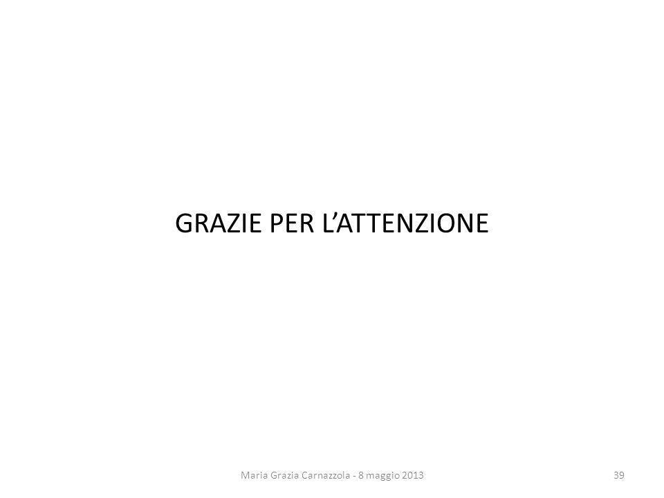 GRAZIE PER LATTENZIONE Maria Grazia Carnazzola - 8 maggio 201339