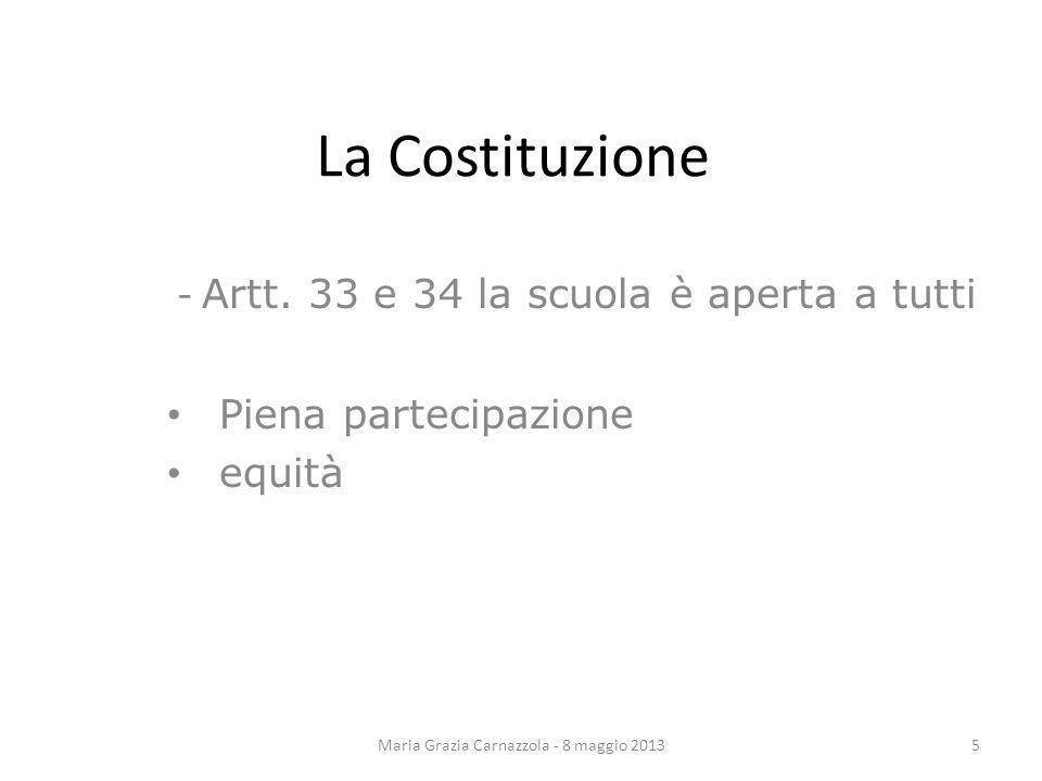 La Costituzione - Artt. 33 e 34 la scuola è aperta a tutti Piena partecipazione equità Maria Grazia Carnazzola - 8 maggio 20135