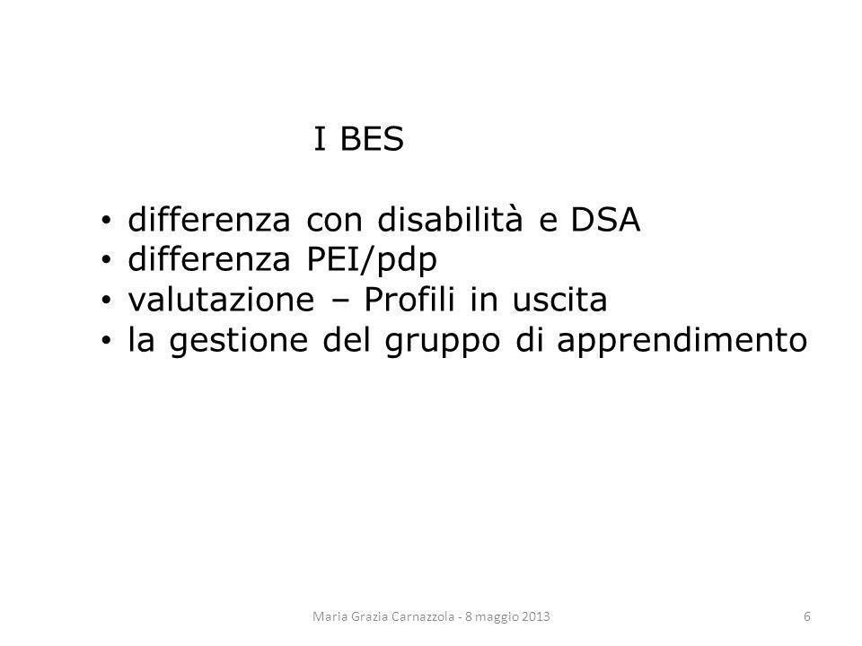 I BES differenza con disabilità e DSA differenza PEI/pdp valutazione – Profili in uscita la gestione del gruppo di apprendimento Maria Grazia Carnazzo
