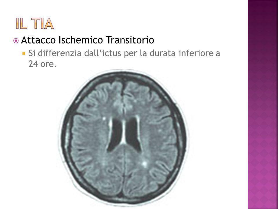 Attacco Ischemico Transitorio Si differenzia dallictus per la durata inferiore a 24 ore.