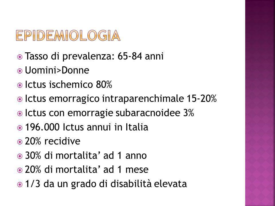 Tasso di prevalenza: 65-84 anni Uomini>Donne Ictus ischemico 80% Ictus emorragico intraparenchimale 15-20% Ictus con emorragie subaracnoidee 3% 196.00