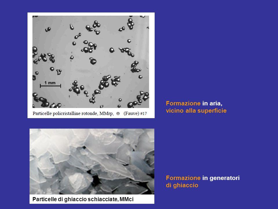 Formazione in aria, vicino alla superficie Formazione in generatori di ghiaccio Particelle di ghiaccio schiacciate, MMci