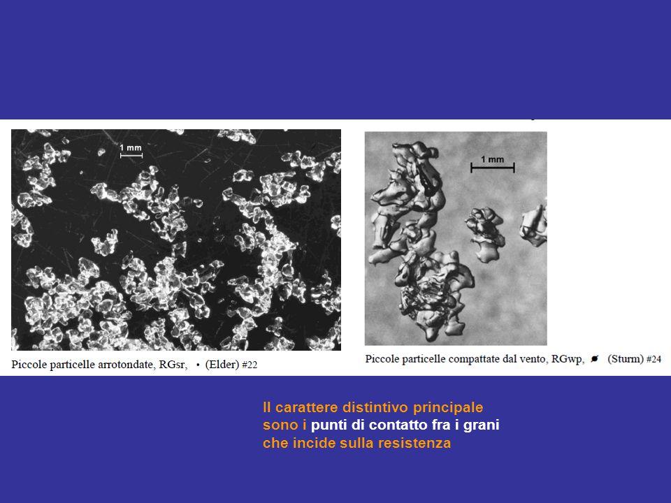 Il carattere distintivo principale sono i punti di contatto fra i grani che incide sulla resistenza