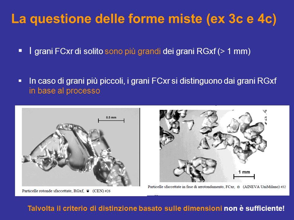 La questione delle forme miste (ex 3c e 4c) I grani FCxr di solito sono più grandi dei grani RGxf (> 1 mm) In caso di grani più piccoli, i grani FCxr si distinguono dai grani RGxf in base al processo Talvolta il criterio di distinzione basato sulle dimensioni non è sufficiente!