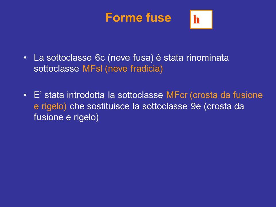Forme fuse La sottoclasse 6c (neve fusa) è stata rinominata sottoclasse MFsl (neve fradicia) E stata introdotta la sottoclasse MFcr (crosta da fusione e rigelo) che sostituisce la sottoclasse 9e (crosta da fusione e rigelo) h