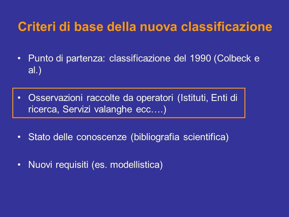 Criteri di base della nuova classificazione Punto di partenza: classificazione del 1990 (Colbeck e al.) Osservazioni raccolte da operatori (Istituti,