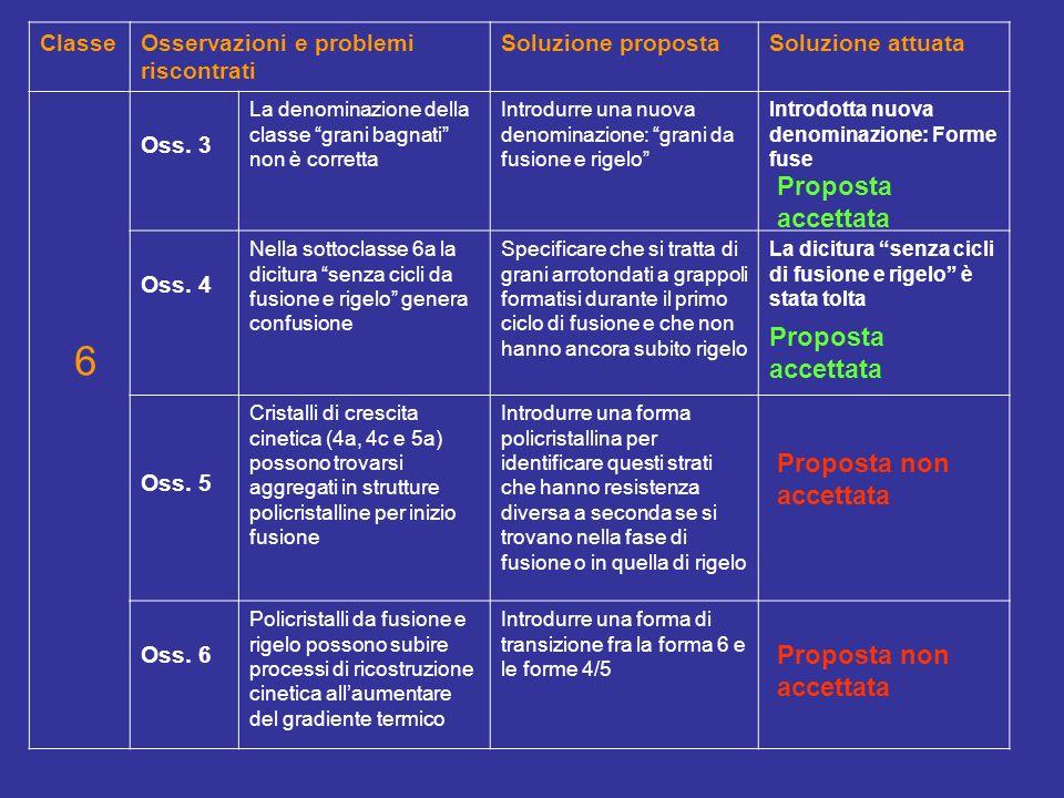 ClasseOsservazioni e problemi riscontrati Soluzione propostaSoluzione attuata 6 Oss. 3 La denominazione della classe grani bagnati non è corretta Intr