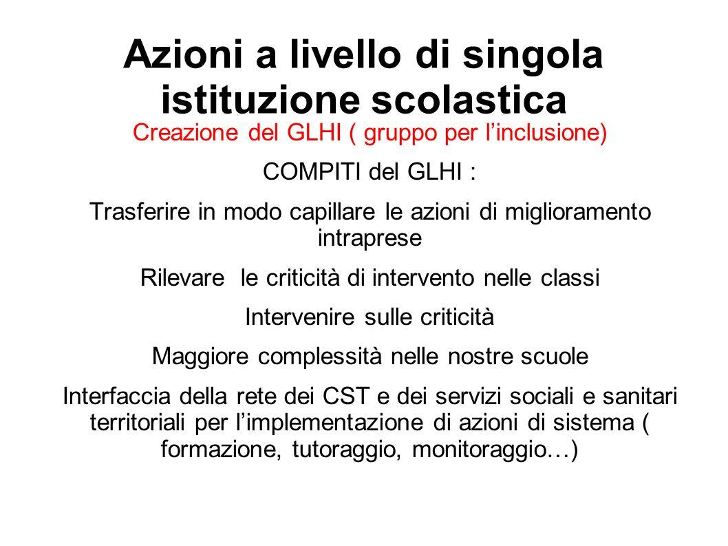 Azioni a livello di singola istituzione scolastica Creazione del GLHI ( gruppo per linclusione) COMPITI del GLHI : Trasferire in modo capillare le azi