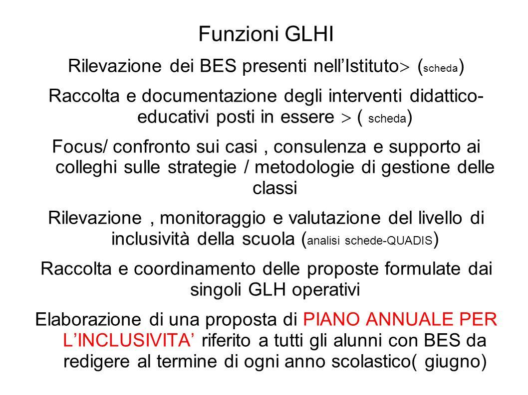 Funzioni GLHI Rilevazione dei BES presenti nellIstituto ( scheda ) Raccolta e documentazione degli interventi didattico- educativi posti in essere ( s