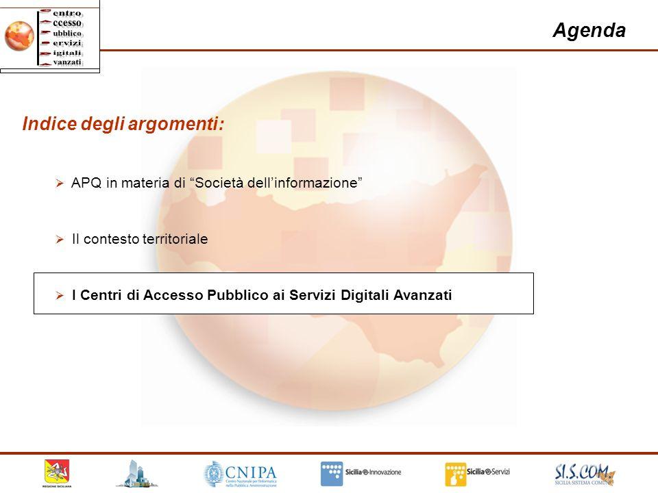 20 Agenda Indice degli argomenti: APQ in materia di Società dellinformazione Il contesto territoriale I Centri di Accesso Pubblico ai Servizi Digitali