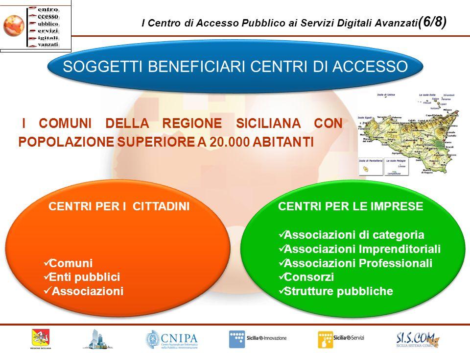 26 I Centro di Accesso Pubblico ai Servizi Digitali Avanzati (6/8) CENTRI PER I CITTADINI Comuni Enti pubblici Associazioni CENTRI PER LE IMPRESE Asso