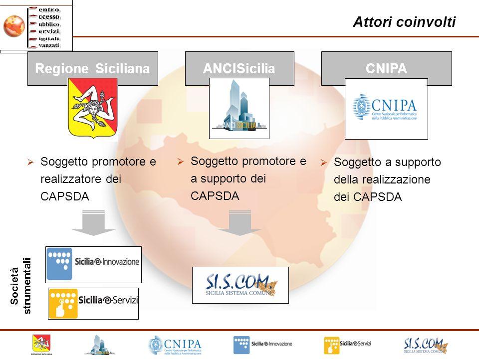 29 Attori coinvolti Regione Siciliana Società strumentali ANCISiciliaCNIPA Soggetto promotore e realizzatore dei CAPSDA Soggetto promotore e a support