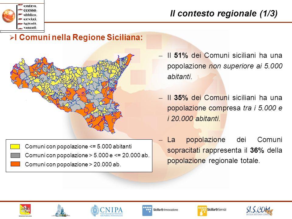8 Il contesto regionale (1/3) – Il 51% dei Comuni siciliani ha una popolazione non superiore ai 5.000 abitanti. – Il 35% dei Comuni siciliani ha una p