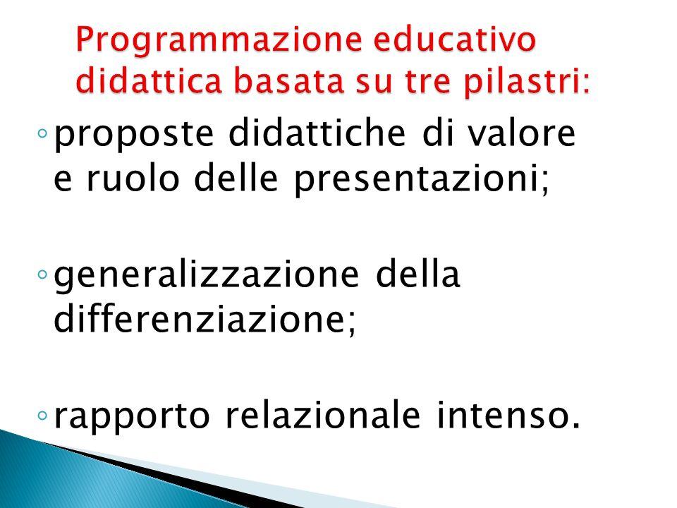 proposte didattiche di valore e ruolo delle presentazioni; generalizzazione della differenziazione; rapporto relazionale intenso.