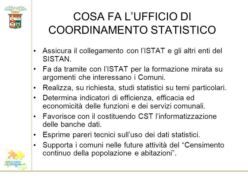 COSA FA LUFFICIO DI COORDINAMENTO STATISTICO Assicura il collegamento con lISTAT e gli altri enti del SISTAN. Fa da tramite con lISTAT per la formazio