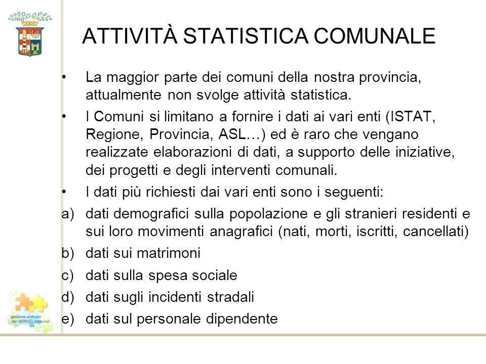 ATTIVITÀ STATISTICA COMUNALE La maggior parte dei comuni della nostra provincia, attualmente non svolge attività statistica. I Comuni si limitano a fo