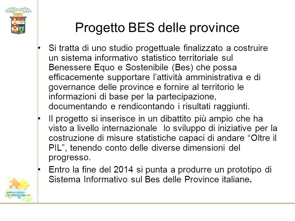 Progetto BES delle province Si tratta di uno studio progettuale finalizzato a costruire un sistema informativo statistico territoriale sul Benessere E