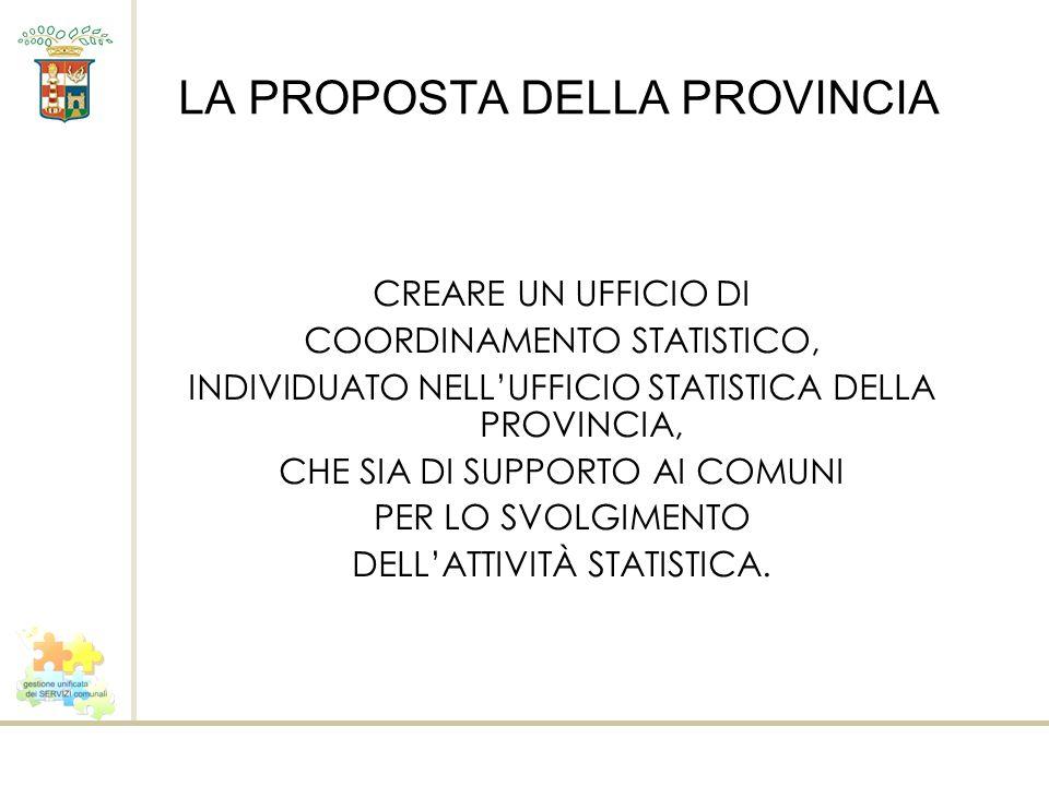 LA PROPOSTA DELLA PROVINCIA CREARE UN UFFICIO DI COORDINAMENTO STATISTICO, INDIVIDUATO NELLUFFICIO STATISTICA DELLA PROVINCIA, CHE SIA DI SUPPORTO AI