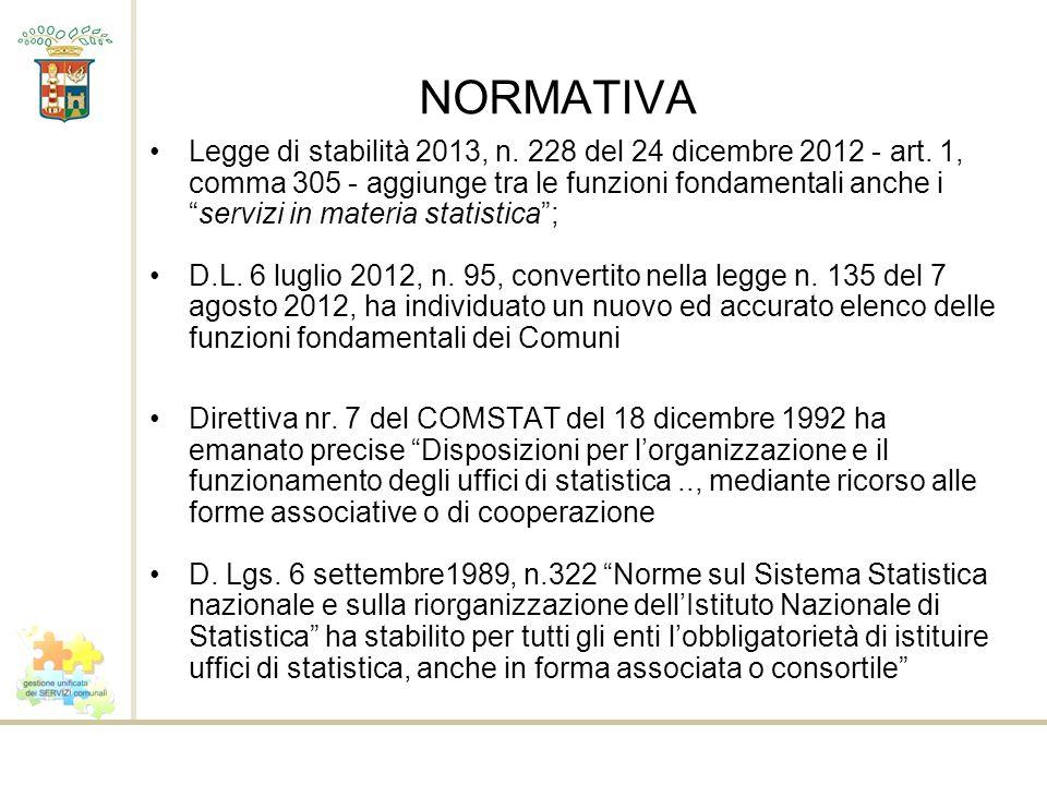 NORMATIVA Legge di stabilità 2013, n. 228 del 24 dicembre 2012 - art. 1, comma 305 - aggiunge tra le funzioni fondamentali anche iservizi in materia s