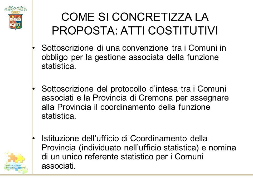 COME SI CONCRETIZZA LA PROPOSTA: ATTI COSTITUTIVI Sottoscrizione di una convenzione tra i Comuni in obbligo per la gestione associata della funzione statistica.