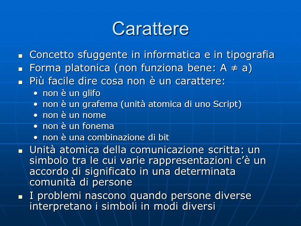 Carattere Concetto sfuggente in informatica e in tipografia Concetto sfuggente in informatica e in tipografia Forma platonica (non funziona bene: A a)