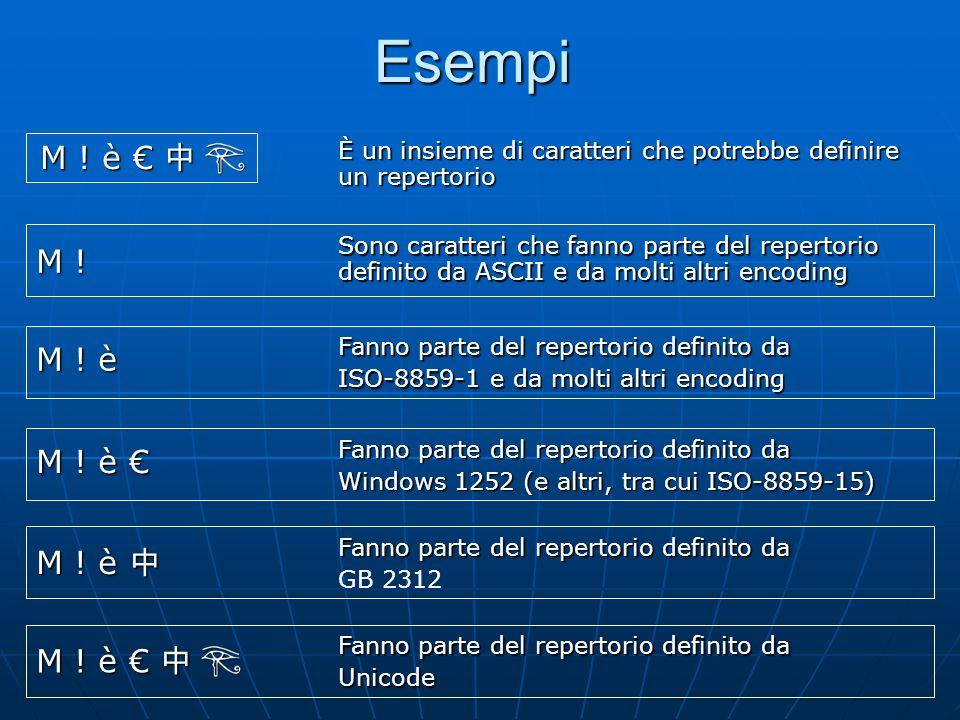 Esempi È un insieme di caratteri che potrebbe definire un repertorio M ! è M ! è M ! Sono caratteri che fanno parte del repertorio definito da ASCII e