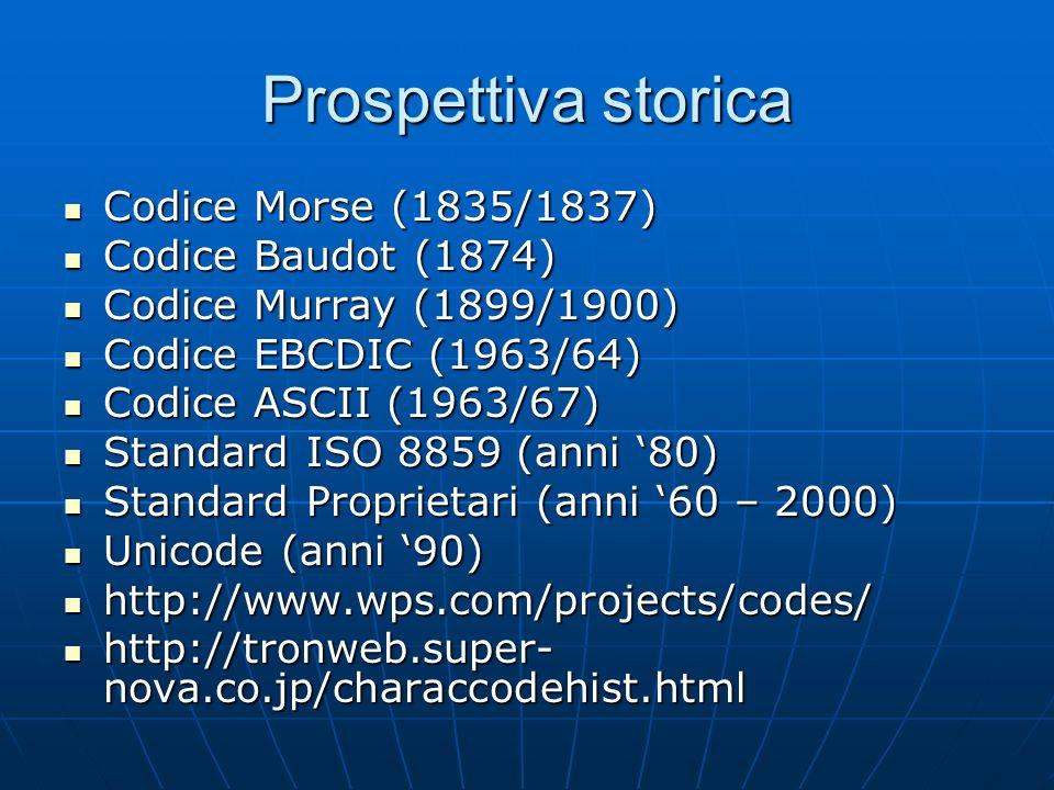 Il codice ASCII American Standard Code for Information Interchange American Standard Code for Information Interchange Denota un repertorio, un codice e una codifica Denota un repertorio, un codice e una codifica La maggior parte dei character code usati oggi includono ASCII come sottoinsieme La maggior parte dei character code usati oggi includono ASCII come sottoinsieme A causa del suo largo utilizzo in passato spesso ASCII è usato come sinonimo di formato testo A causa del suo largo utilizzo in passato spesso ASCII è usato come sinonimo di formato testo La definizione di ASCII specifica dei caratteri di controllo (00-19, 7F) il cui uso è vario nonostante la standardizzazione dei nomi e delle funzioni La definizione di ASCII specifica dei caratteri di controllo (00-19, 7F) il cui uso è vario nonostante la standardizzazione dei nomi e delle funzioni La codifica mappa ogni code point nellottetto che ha lo stesso valore numerico La codifica mappa ogni code point nellottetto che ha lo stesso valore numerico 7 bit: gli ottetti da 128 a 255 non sono usati in ASCII 7 bit: gli ottetti da 128 a 255 non sono usati in ASCII