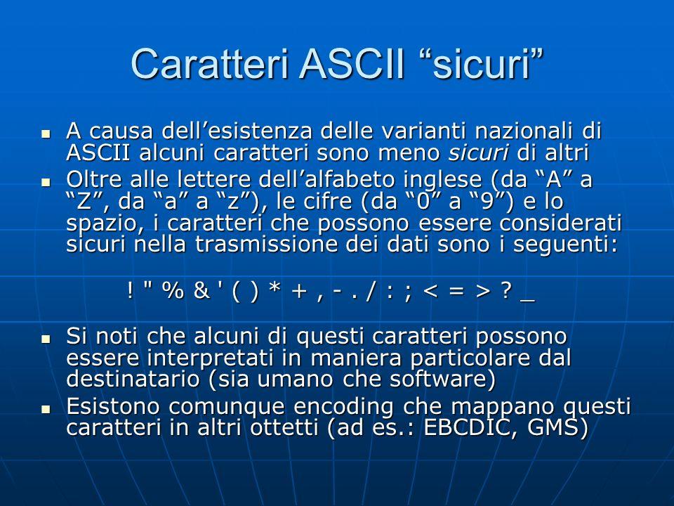 Caratteri ASCII sicuri A causa dellesistenza delle varianti nazionali di ASCII alcuni caratteri sono meno sicuri di altri A causa dellesistenza delle